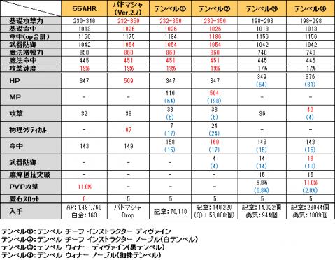 HRワンド比較表(Ver2.7)