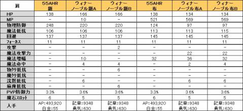 HR防具比較表③(Ver.2.7)