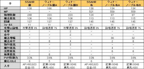 HR防具比較表④(Ver.2.7)