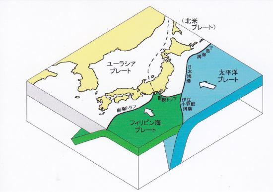 プレートの沈み込み境界が日本海溝であり伊豆小笠原海溝です