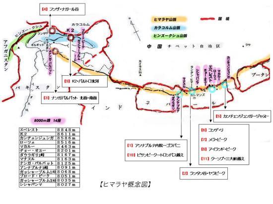 ヒマラヤ概念図  山口 武さん作成提供