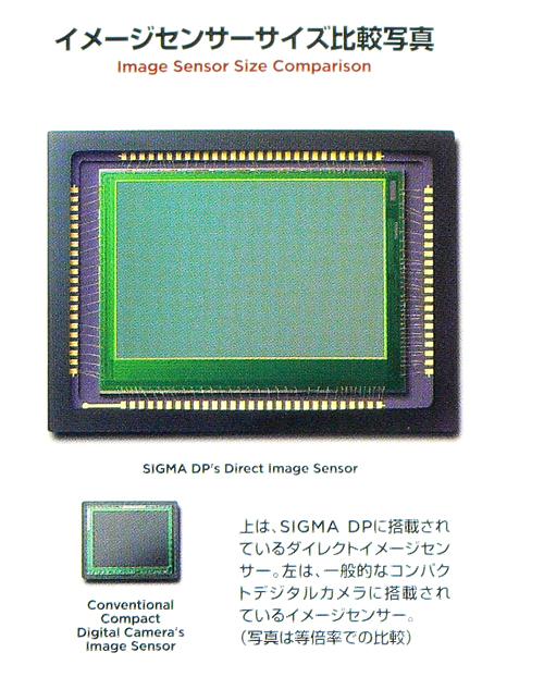 シグマ DP2 SIGMA コンパクト デジタルカメラ