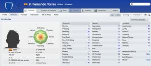 Torres-2012.jpg