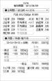 tenhou_prof_20120331.png