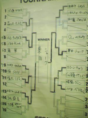 トーナメント表・・・