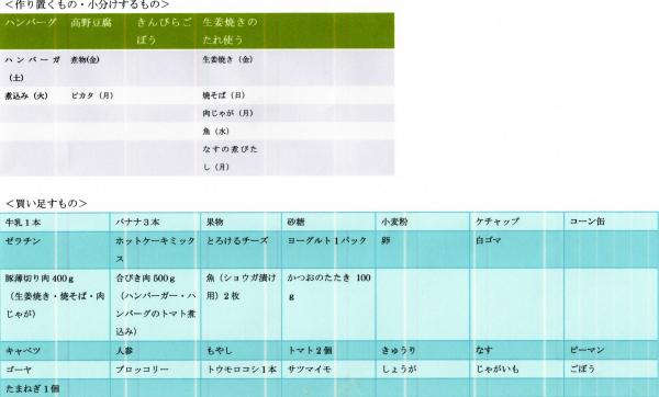 買い物リストと計画表