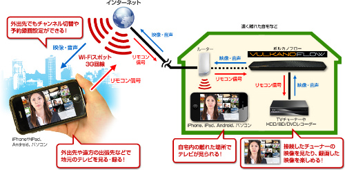spec_chart.jpg