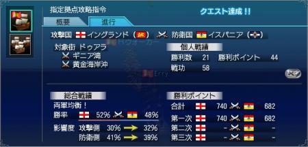 ドゥアラ海戦1日目結果