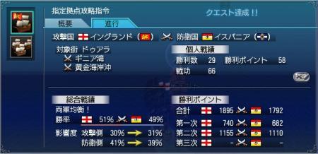 ドゥアラ海戦2日目結果