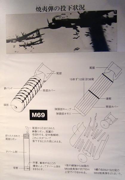東京大空襲 焼夷弾の説明書き