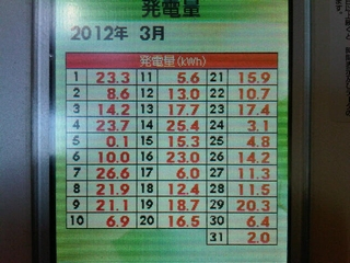 IMG01536-20120401-0735.jpg