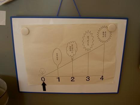 ボリューム表