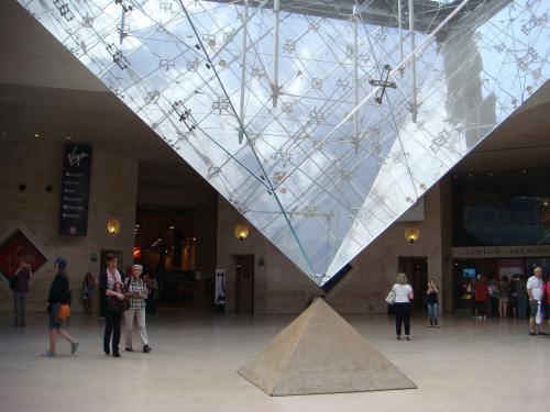 逆さピラミッド