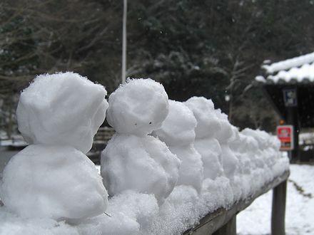 行列雪だるま