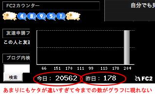00棒グラフ