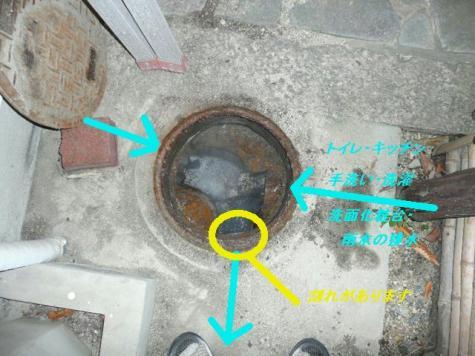 汚水マスの修繕工事