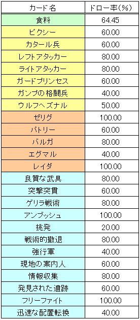 DRAW_Rate_N.jpg