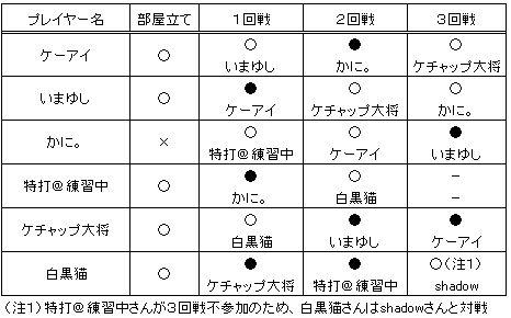 hikage_result.jpg