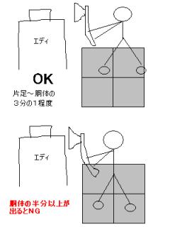 図解でわかりやすく(`・ω・´)