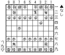 shogi21