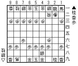 shogi25