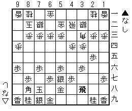 shogi29