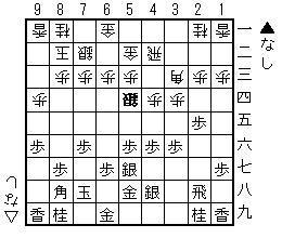 shogi34
