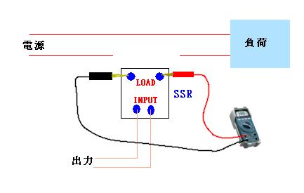 SSR測定不可の例