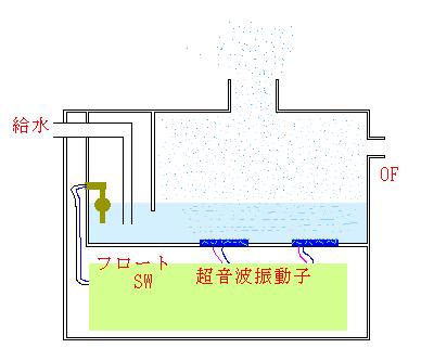 超音波加湿器001