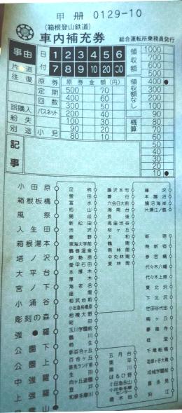 切符(強羅→早雲山)
