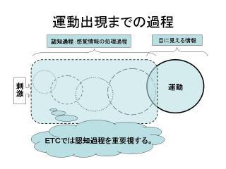 繧ケ繝ゥ繧、繝・_convert_20081111212717