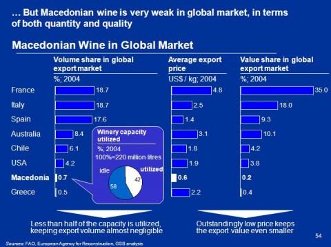 mk wine global