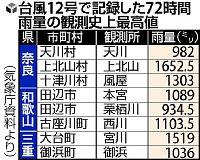 台風12号 2011.09.04-18