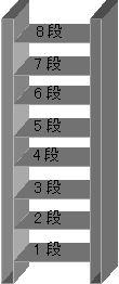 8つのはしご
