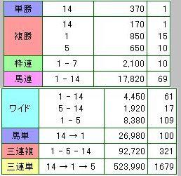 kikkashou_haitou.jpg