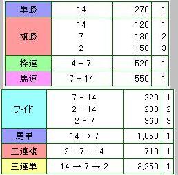 tennoushou_haitou.jpg