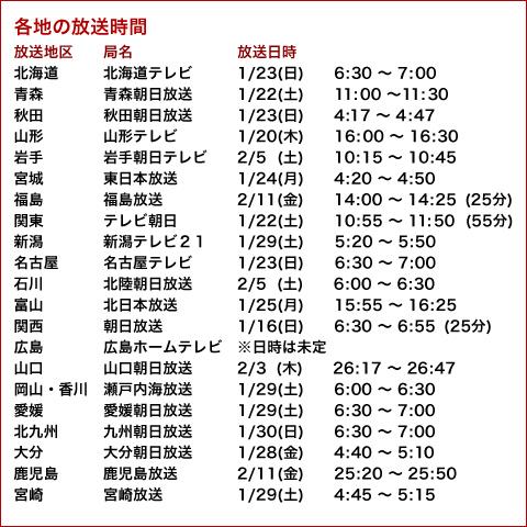 スーパー戦隊35作品一挙紹介スペシャル放映リスト