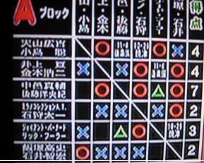 G1タッグ星取表 001