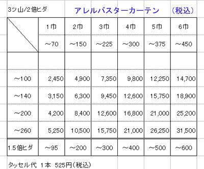 アレルバスター 価格表