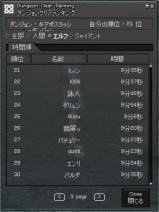 ぼすらっしゅ~ キア4