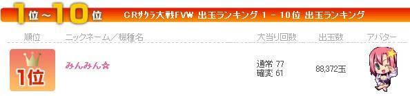 サクラ大戦ランキング1位☆