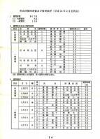 2012.2月議会予定表