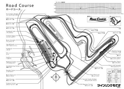 motegi_RoadCourse.jpg