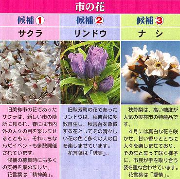 「市の花」候補