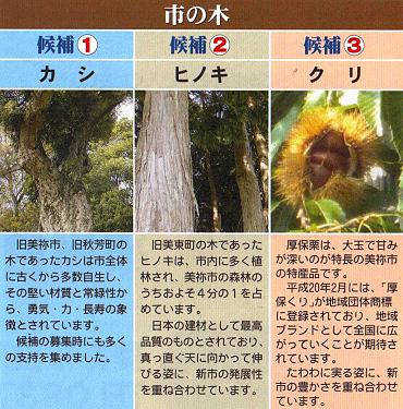 「市の木」候補