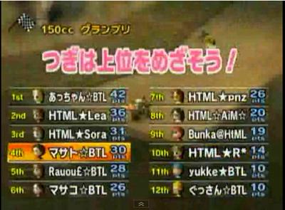BTLvsHTML_1