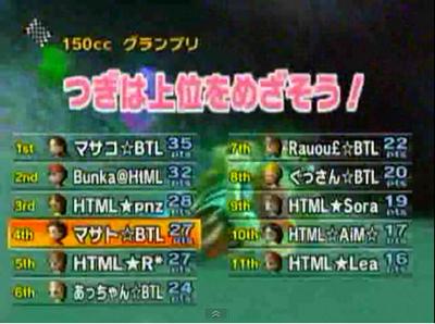 BTLvsHTML_3