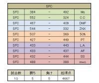 B_SFC_2