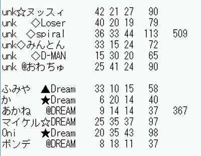 Dreamvsunk