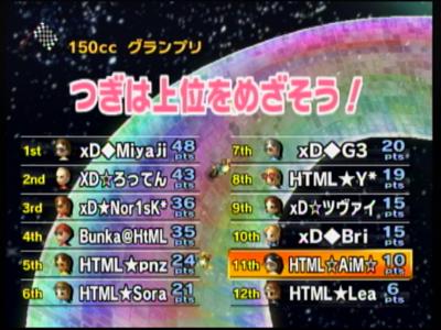 HTMLvsxD_3